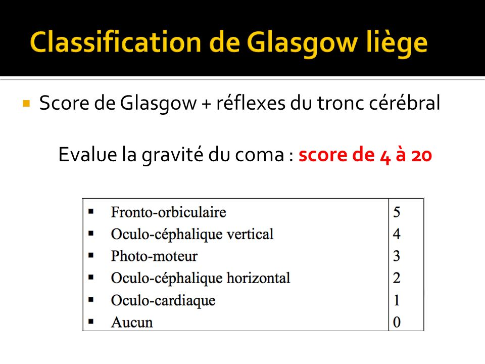 Classification de Glasgow liège
