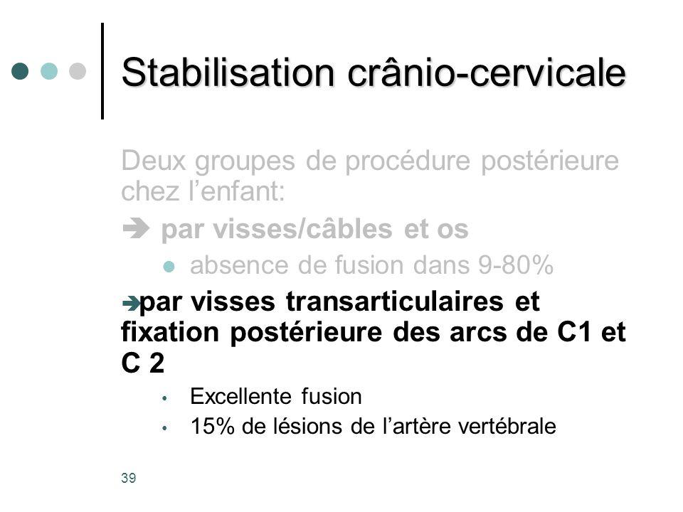 Stabilisation crânio-cervicale
