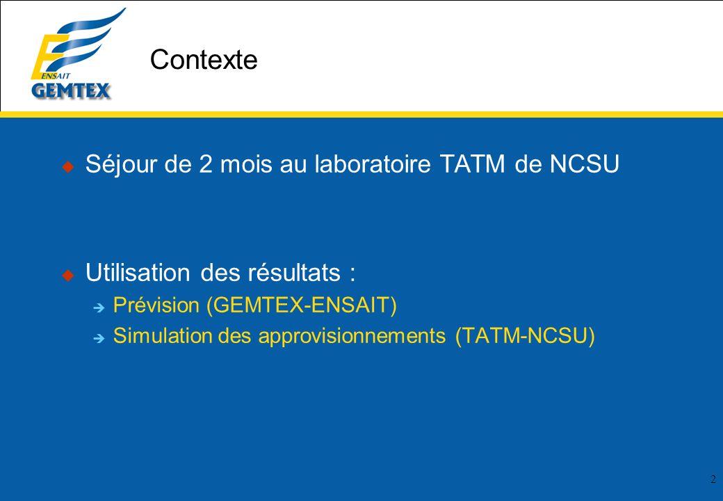 Contexte Séjour de 2 mois au laboratoire TATM de NCSU