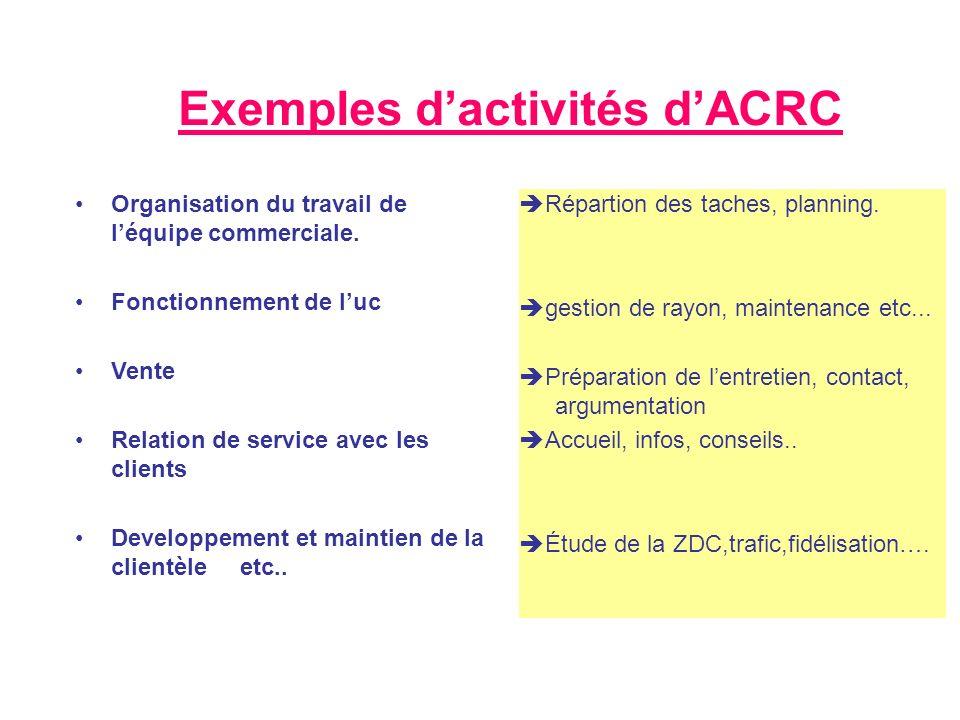 Exemples d'activités d'ACRC