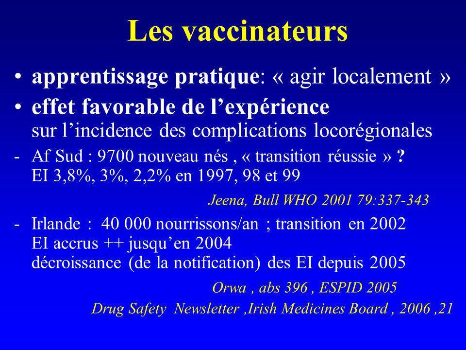 Les vaccinateurs apprentissage pratique: « agir localement »