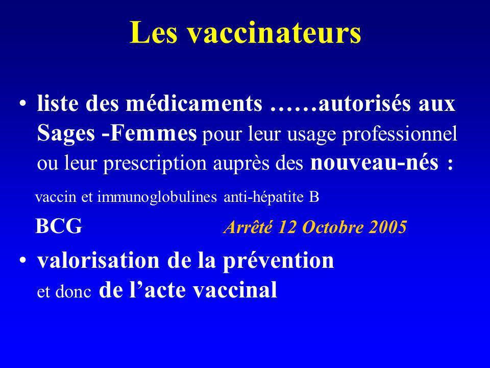 Les vaccinateurs liste des médicaments ……autorisés aux Sages -Femmes pour leur usage professionnel ou leur prescription auprès des nouveau-nés :