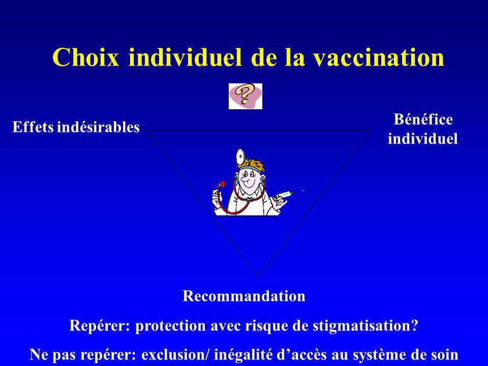 Choix individuel de la vaccination