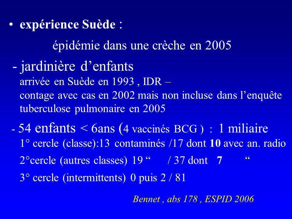 épidémie dans une crèche en 2005