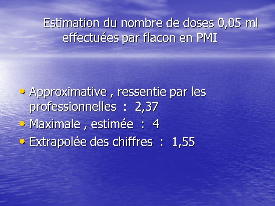 Estimation du nombre de doses 0,05 ml effectuées par flacon en PMI
