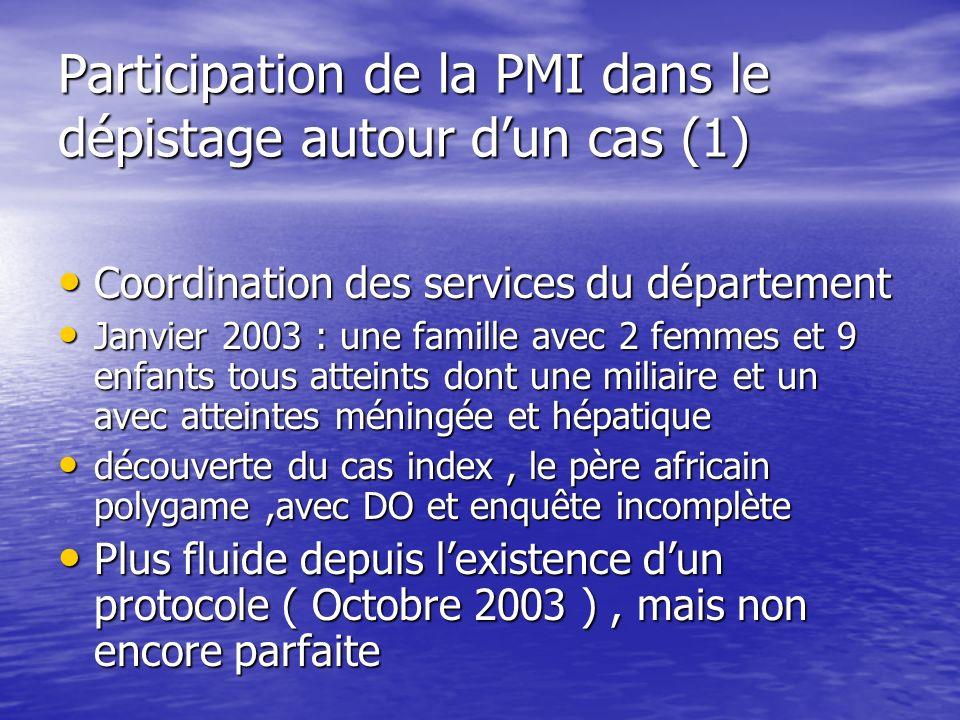 Participation de la PMI dans le dépistage autour d'un cas (1)