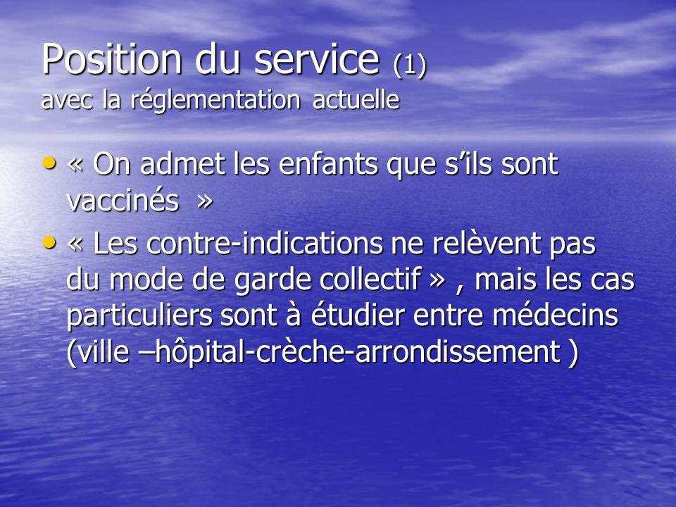 Position du service (1) avec la réglementation actuelle