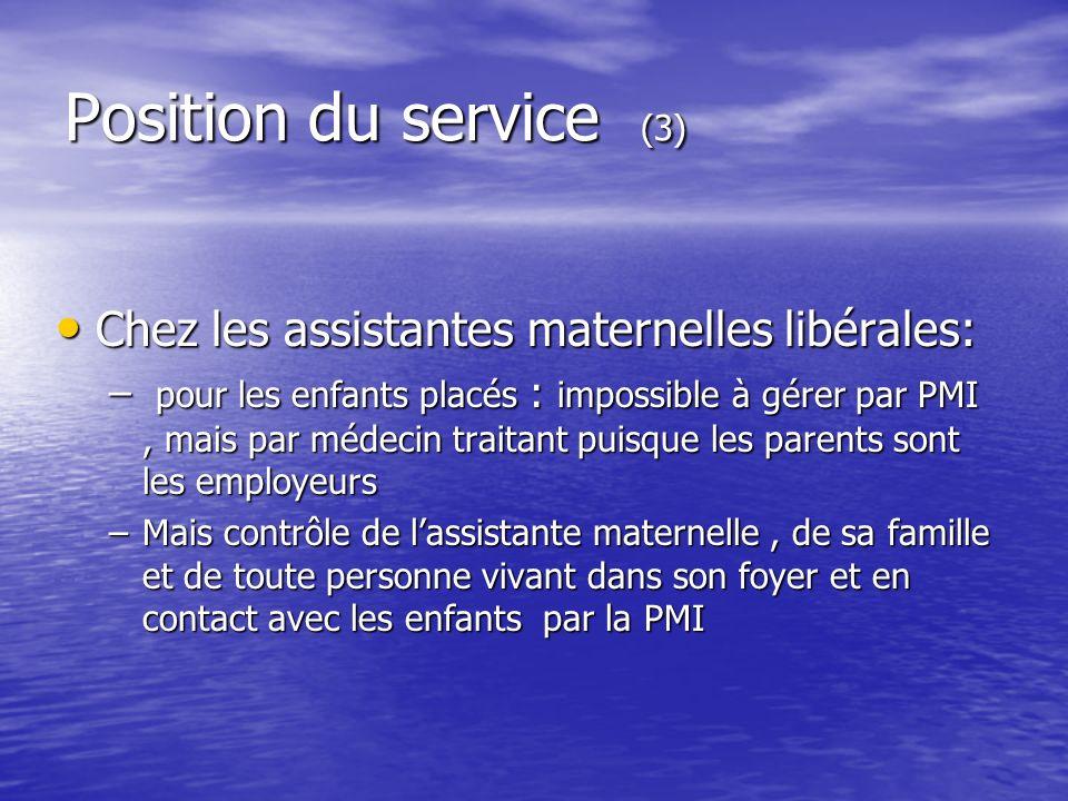 Position du service (3) Chez les assistantes maternelles libérales: