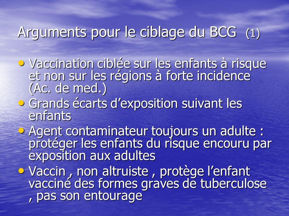 Arguments pour le ciblage du BCG (1)