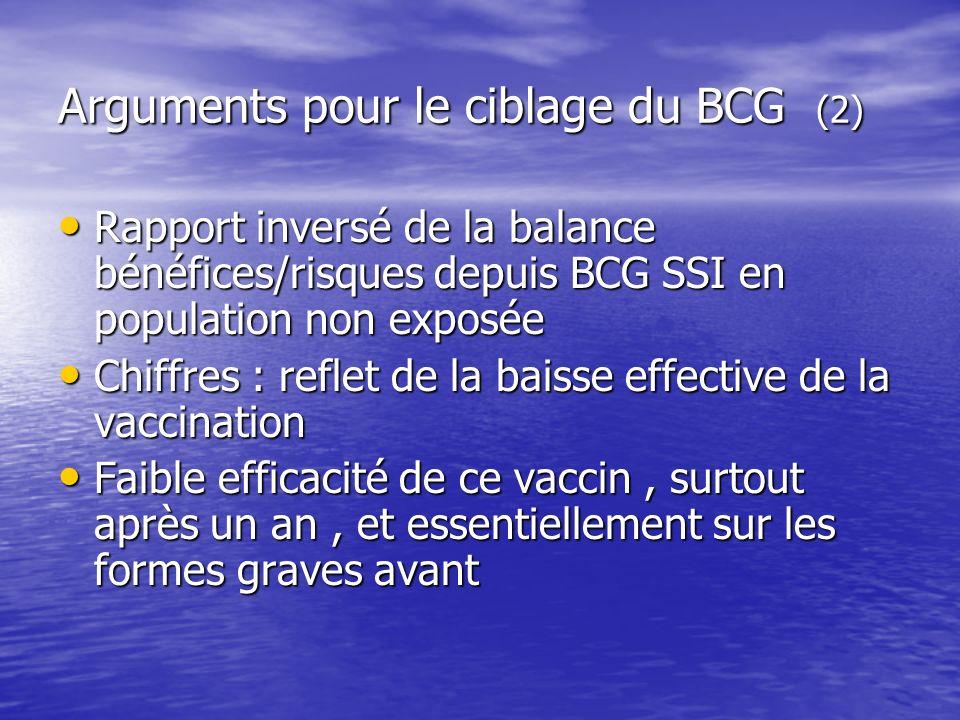 Arguments pour le ciblage du BCG (2)