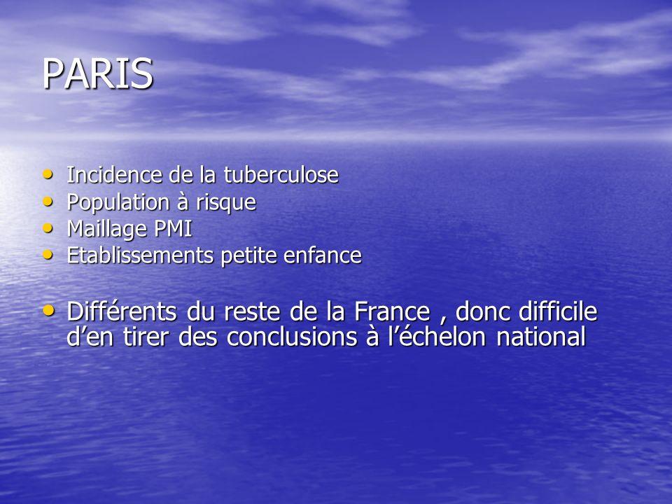 PARIS Incidence de la tuberculose. Population à risque. Maillage PMI. Etablissements petite enfance.