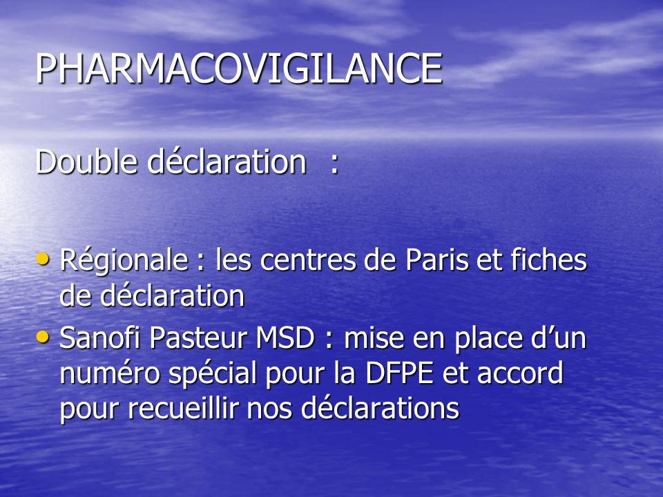 PHARMACOVIGILANCE Double déclaration :