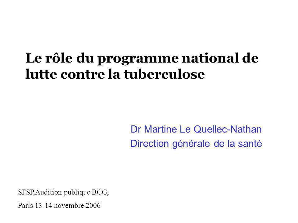Le rôle du programme national de lutte contre la tuberculose