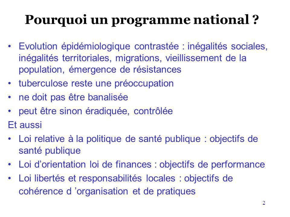 Pourquoi un programme national