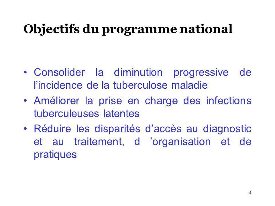 Objectifs du programme national