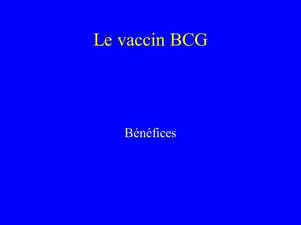 Le vaccin BCG Bénéfices