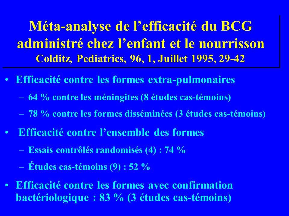 Méta-analyse de l'efficacité du BCG administré chez l'enfant et le nourrisson Colditz, Pediatrics, 96, 1, Juillet 1995, 29-42