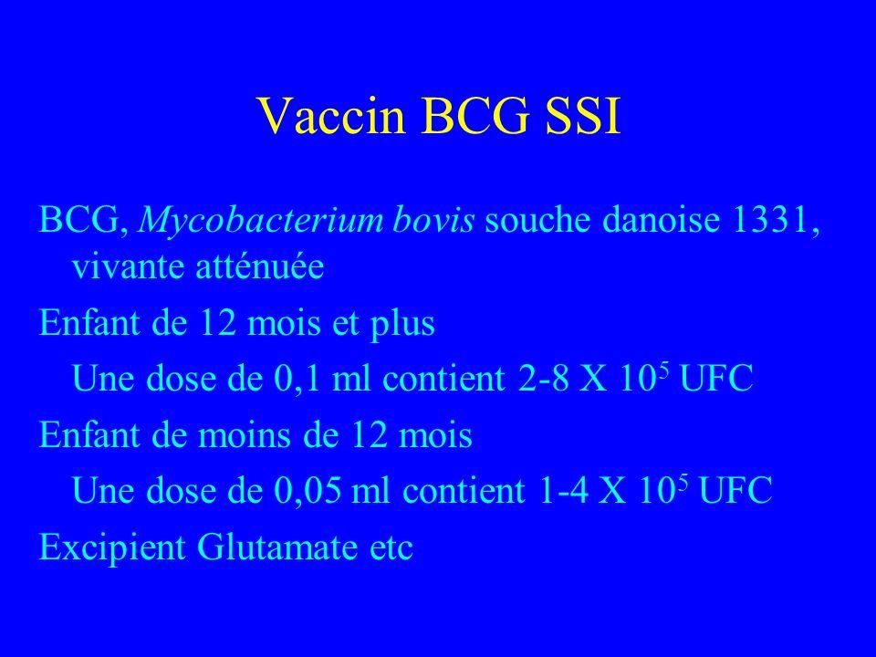 Vaccin BCG SSI BCG, Mycobacterium bovis souche danoise 1331, vivante atténuée. Enfant de 12 mois et plus.