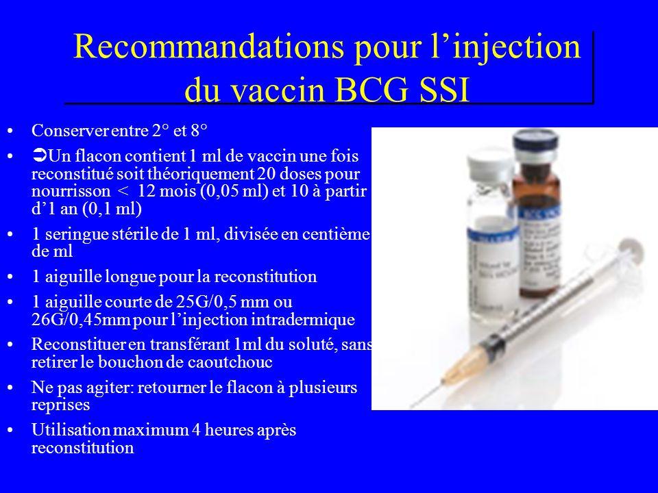 Recommandations pour l'injection du vaccin BCG SSI