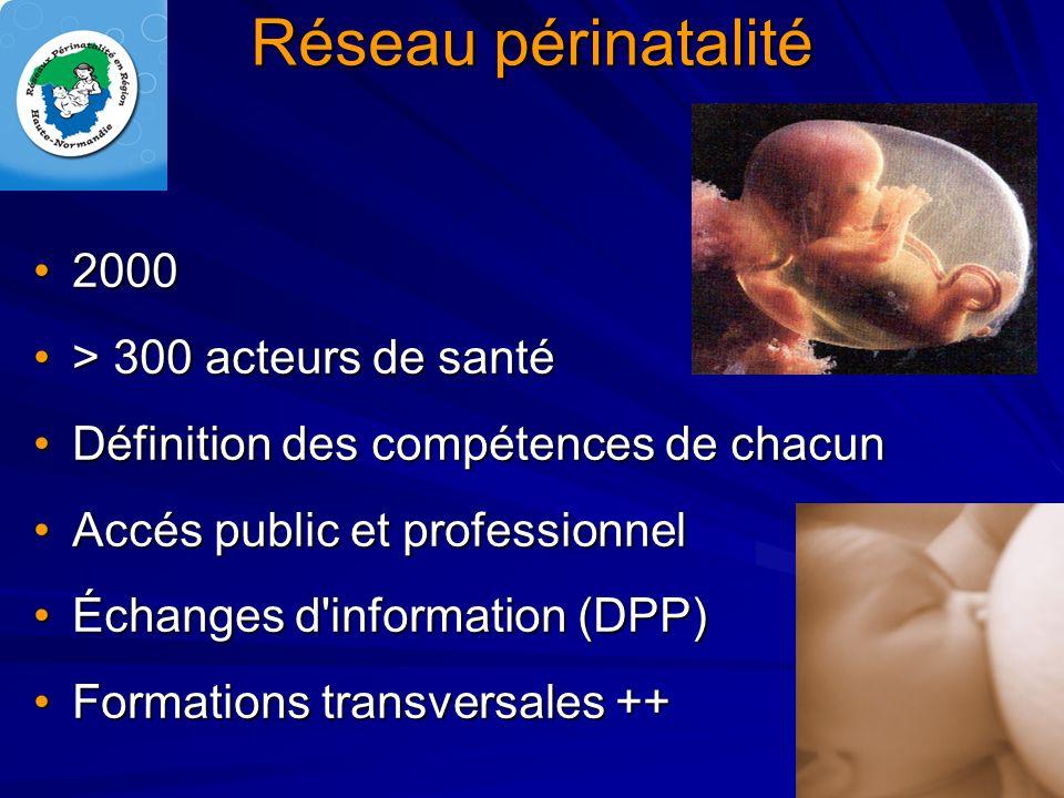 Réseau périnatalité 2000 > 300 acteurs de santé