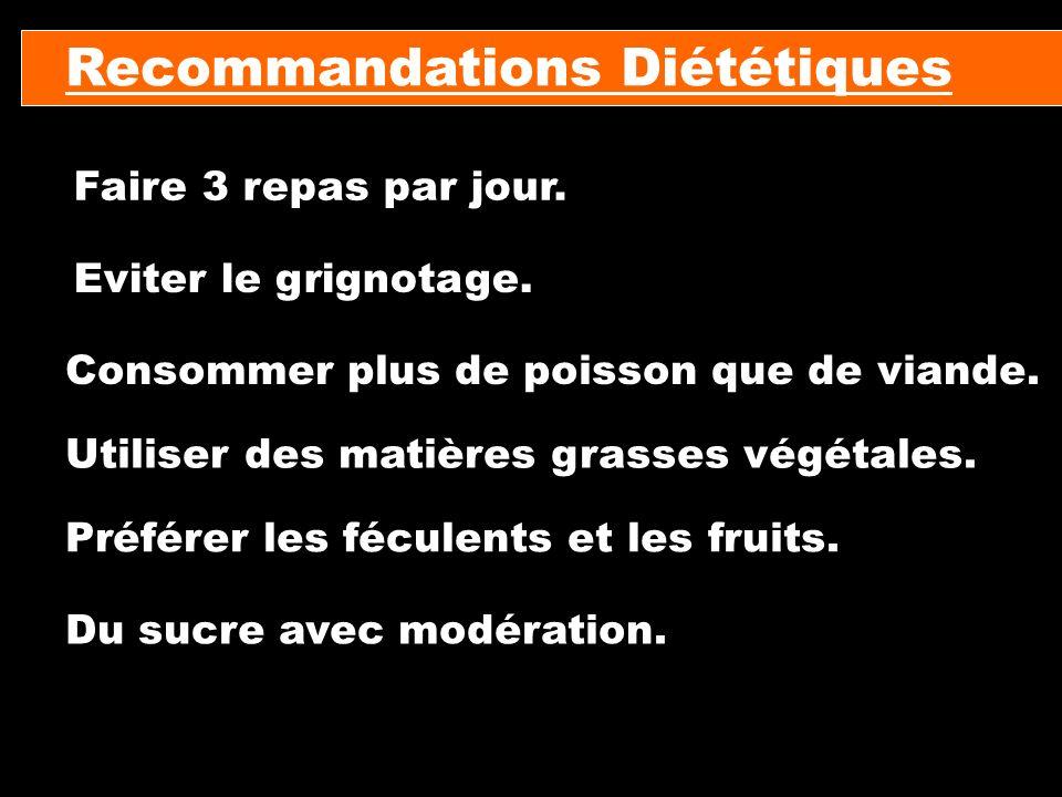 Recommandations Diététiques
