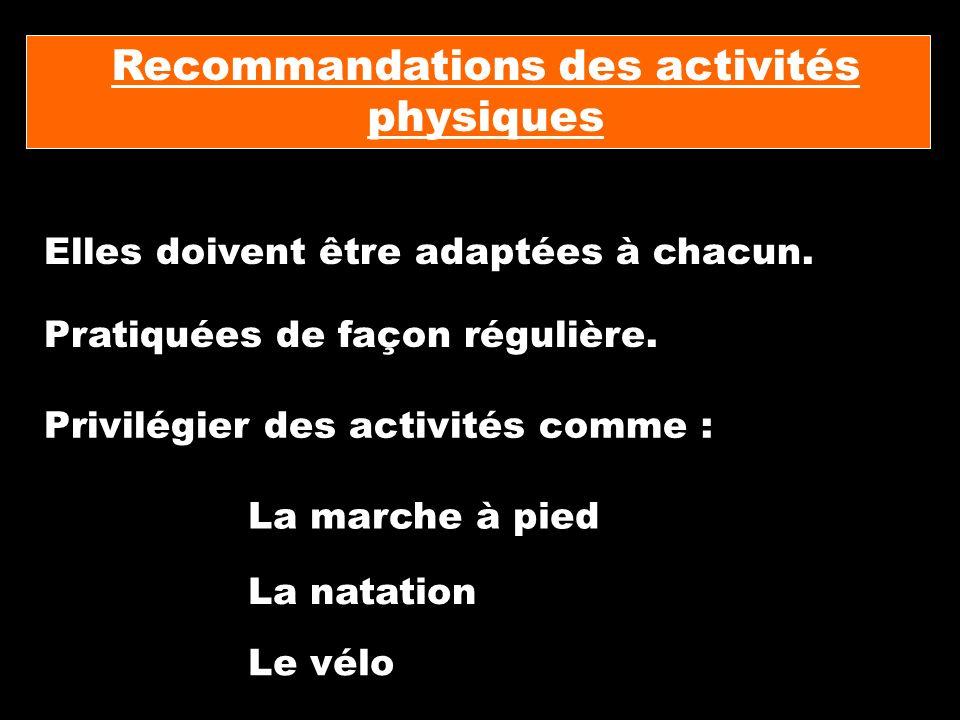 Recommandations des activités physiques