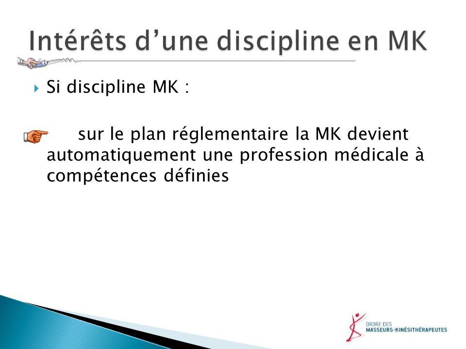Intérêts d'une discipline en MK