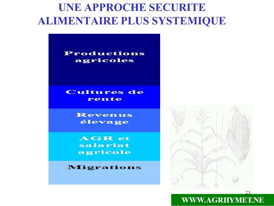 UNE APPROCHE SECURITE ALIMENTAIRE PLUS SYSTEMIQUE