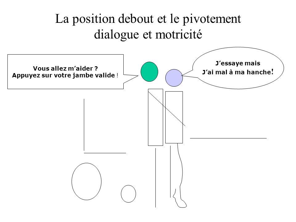La position debout et le pivotement dialogue et motricité