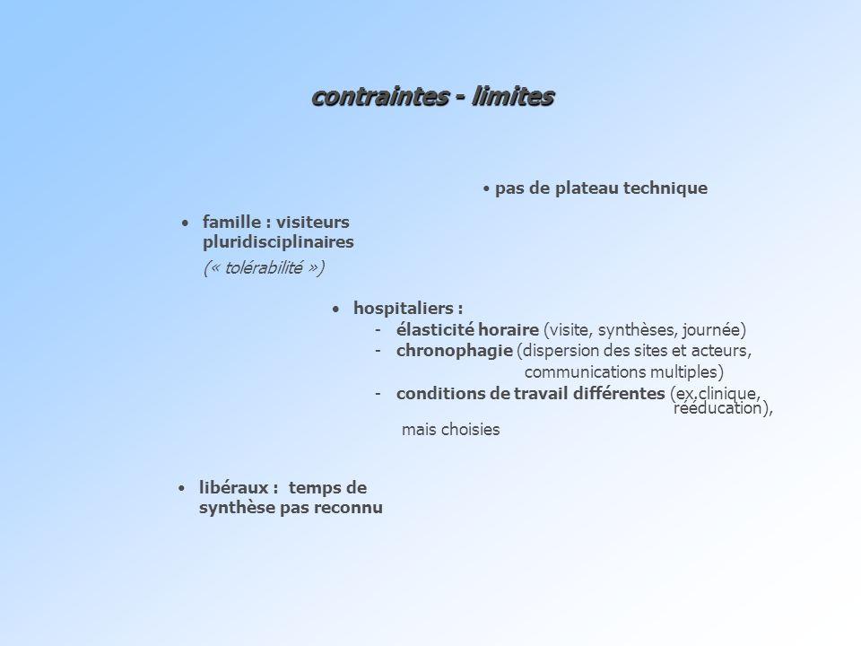 contraintes - limites pas de plateau technique