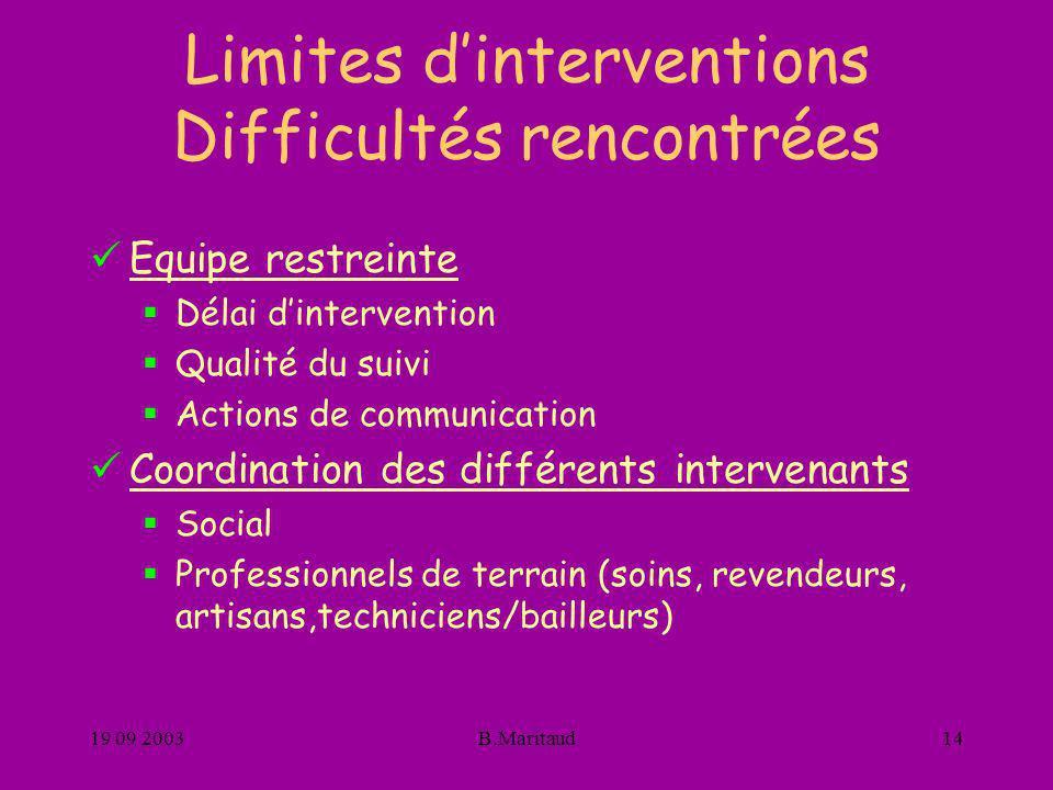 Limites d'interventions Difficultés rencontrées