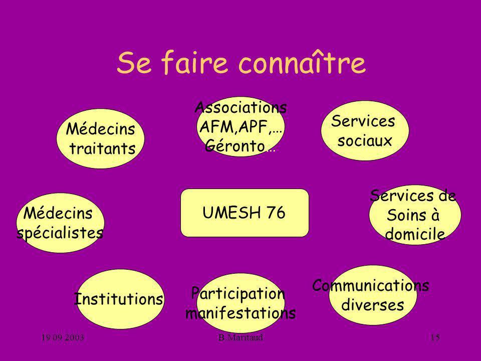 Se faire connaître Associations AFM,APF,… Services Médecins Géronto…