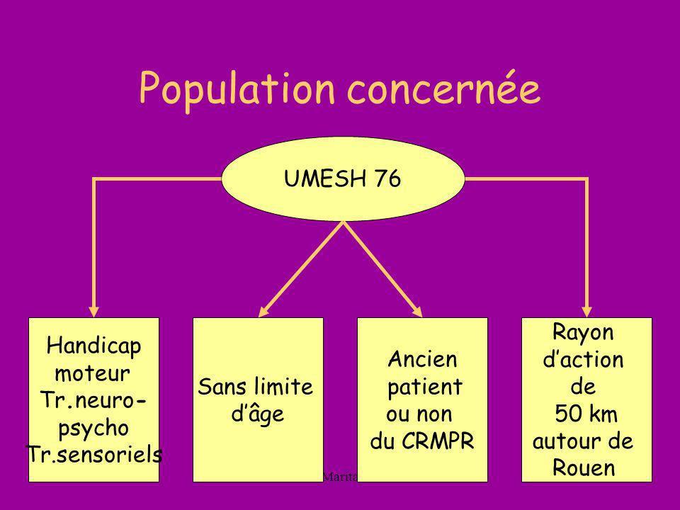 Population concernée UMESH 76 Handicap moteur Tr.neuro- psycho