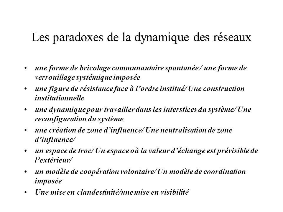 Les paradoxes de la dynamique des réseaux
