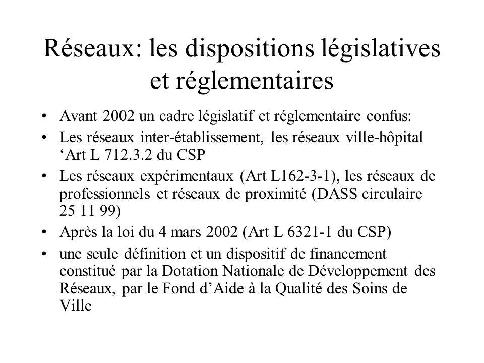 Réseaux: les dispositions législatives et réglementaires