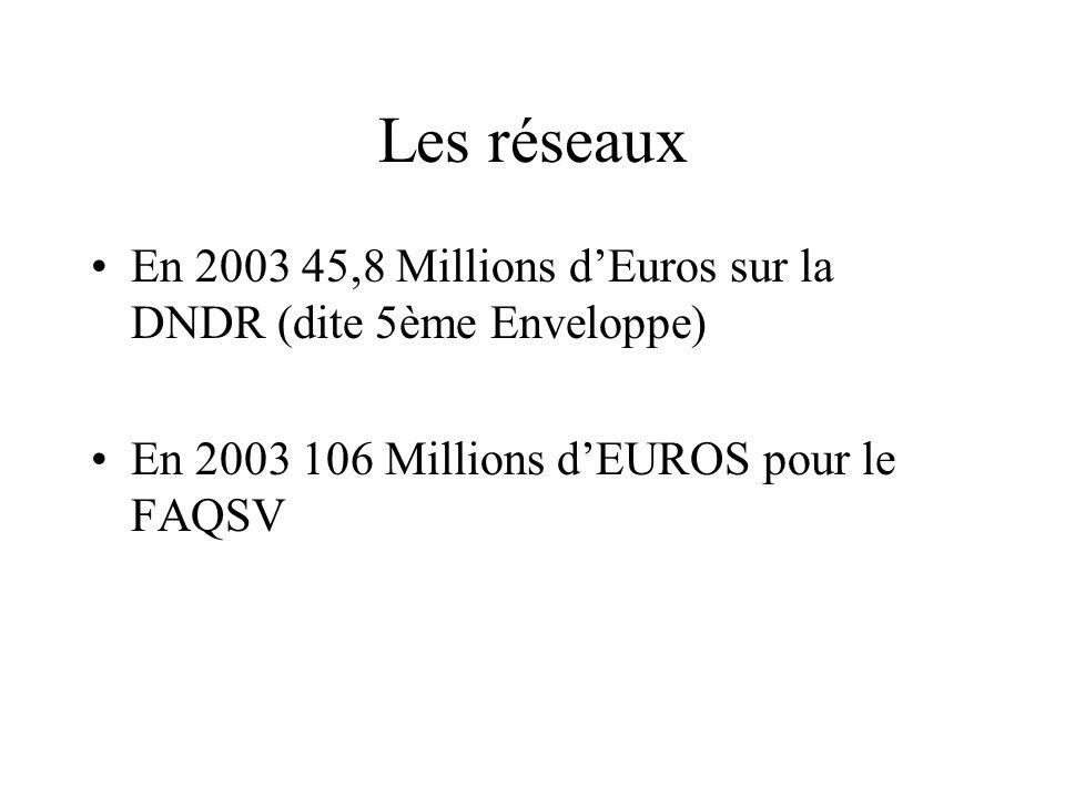 Les réseaux En 2003 45,8 Millions d'Euros sur la DNDR (dite 5ème Enveloppe) En 2003 106 Millions d'EUROS pour le FAQSV.