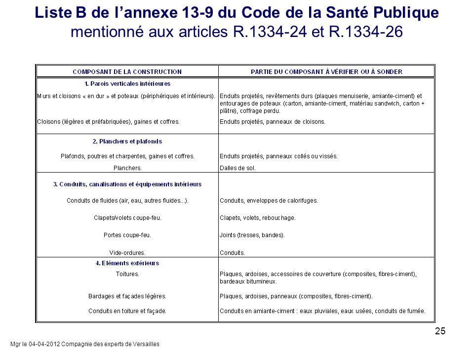 Liste B de l'annexe 13-9 du Code de la Santé Publique mentionné aux articles R.1334-24 et R.1334-26