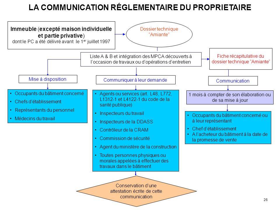 LA COMMUNICATION RÉGLEMENTAIRE DU PROPRIETAIRE
