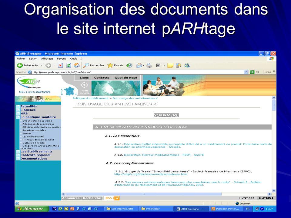 Organisation des documents dans le site internet pARHtage