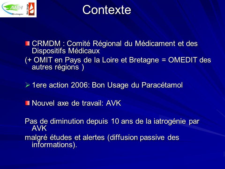 Contexte CRMDM : Comité Régional du Médicament et des Dispositifs Médicaux. (+ OMIT en Pays de la Loire et Bretagne = OMEDIT des autres régions )