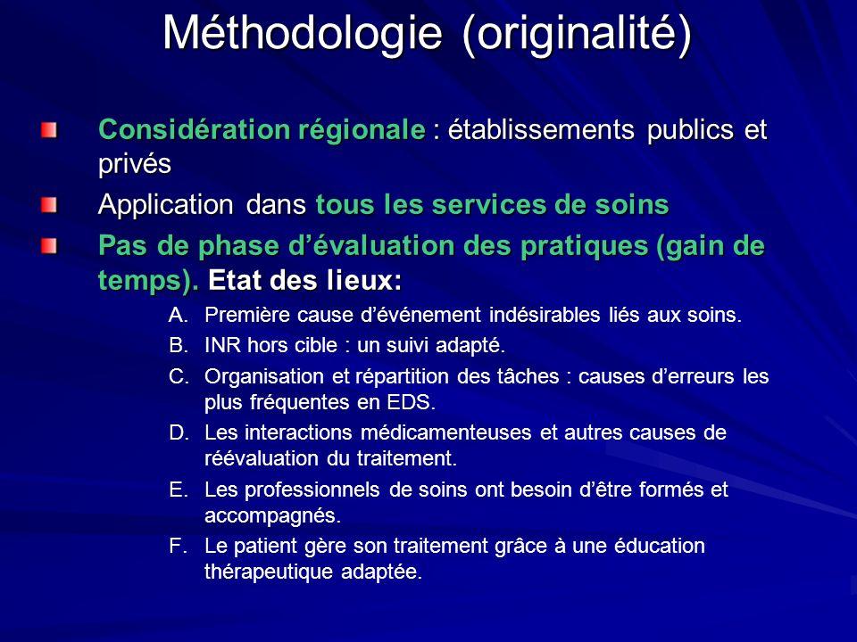 Méthodologie (originalité)