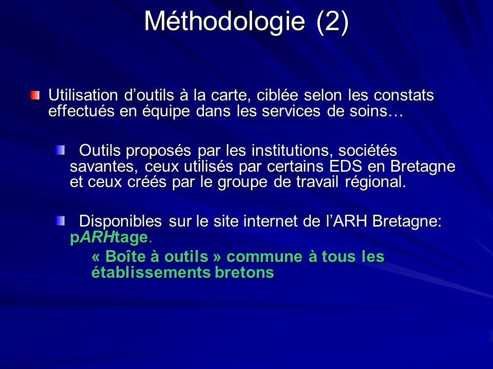 Méthodologie (2) Utilisation d'outils à la carte, ciblée selon les constats effectués en équipe dans les services de soins…