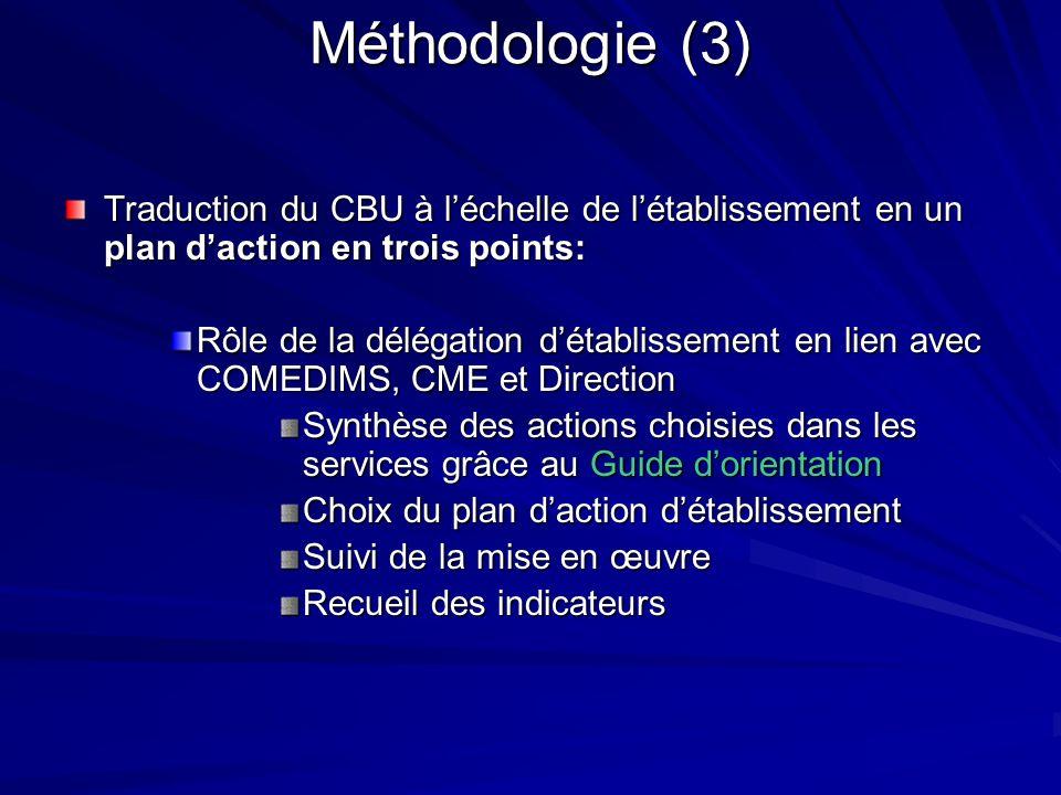 Méthodologie (3) Traduction du CBU à l'échelle de l'établissement en un plan d'action en trois points: