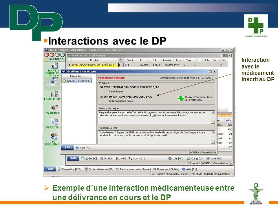 Interactions avec le DP