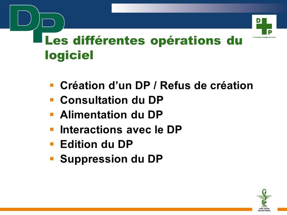 Les différentes opérations du logiciel