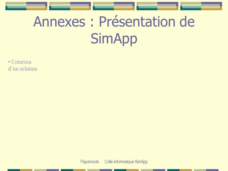 Annexes : Présentation de SimApp