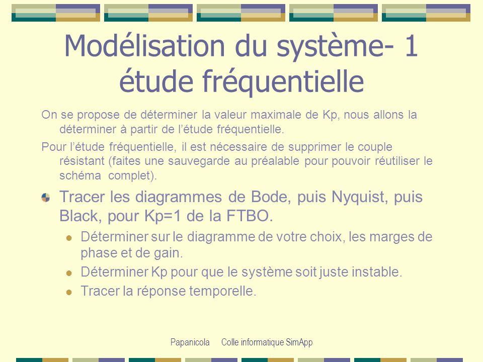 Modélisation du système- 1 étude fréquentielle