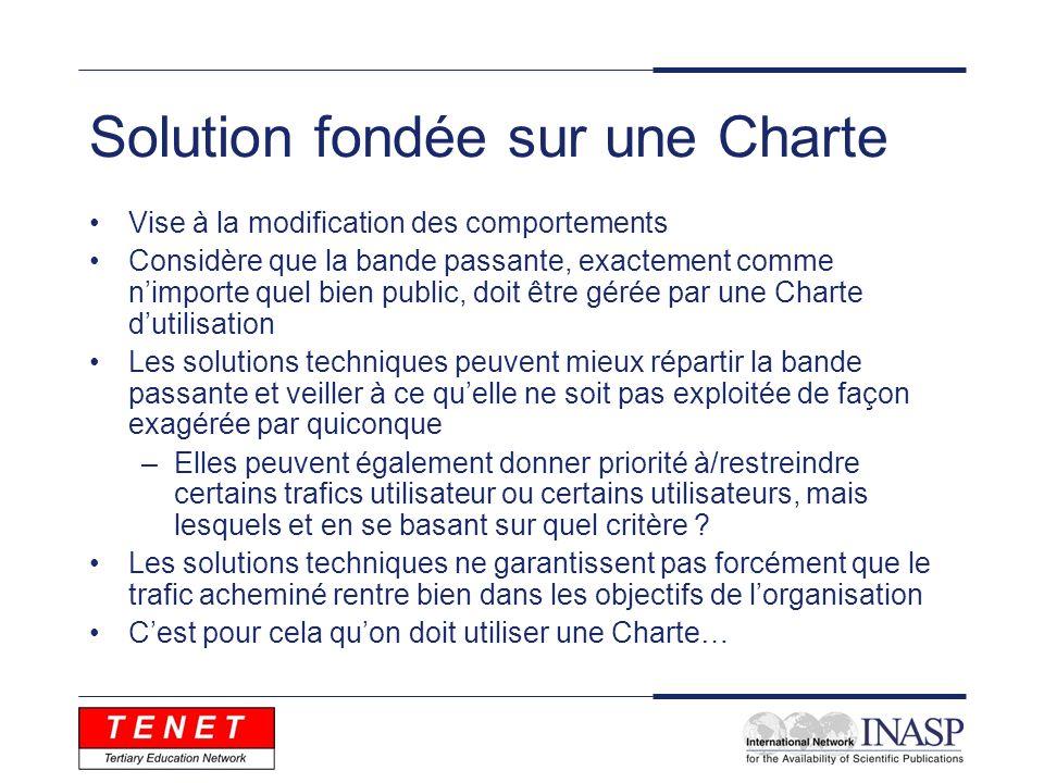 Solution fondée sur une Charte