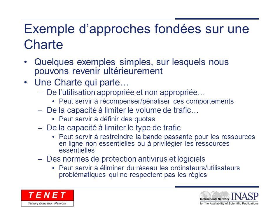 Exemple d'approches fondées sur une Charte