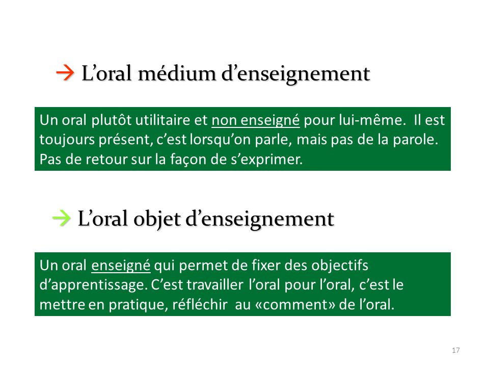  L'oral médium d'enseignement